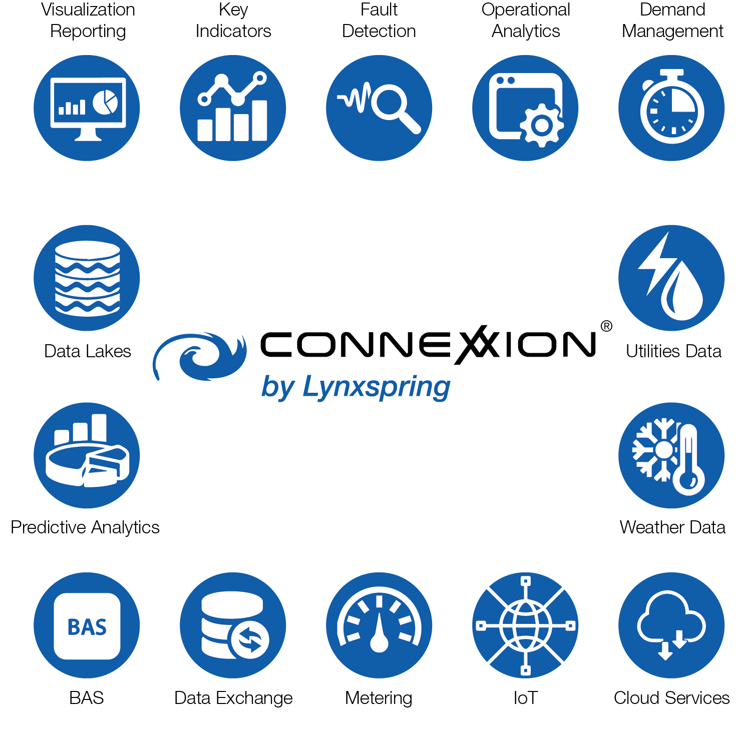 Connexxion Diagram